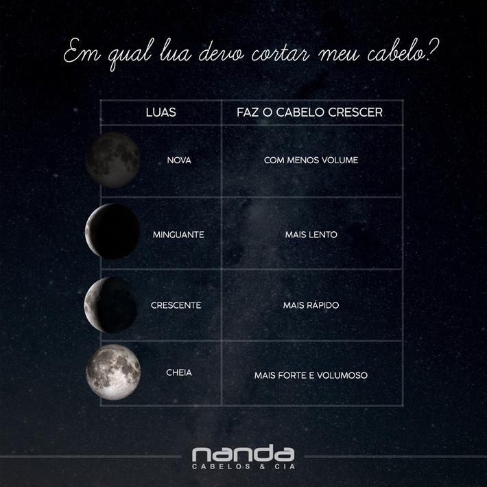 Crenças da Lua