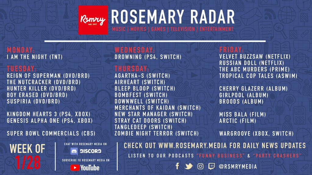 Rosemary Radar (8/6/18)
