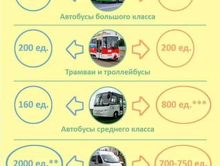 Какие маршруты появятся в Омске