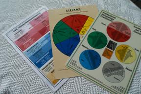 Elementekarten