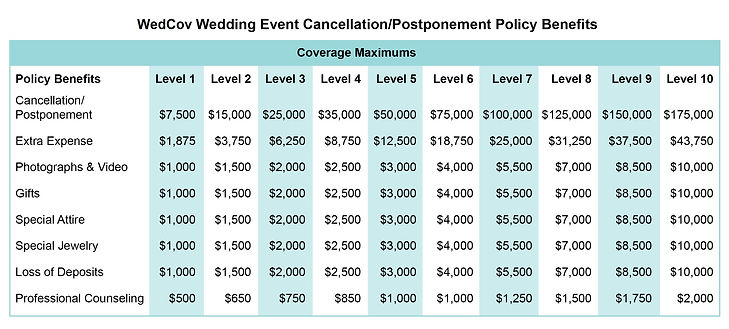 wedding-cancellation-chart-2.jpg