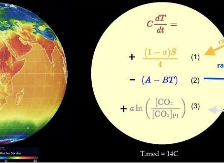 Este clima chiar atat de haotica si greu de prezis?