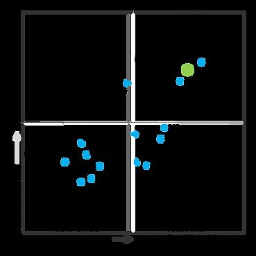 Gartner Graph-01.png