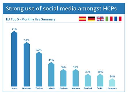 MXD Social Meida Graph V01.png