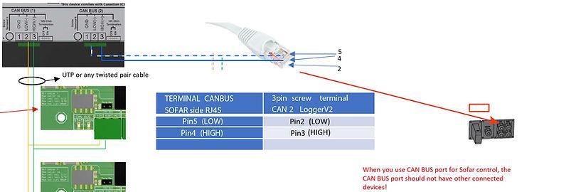 LoggerV2_to_Sofar-CAN-connection-1.jpg