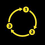 Image d foncionnalité rondier sur moble DATI PTI