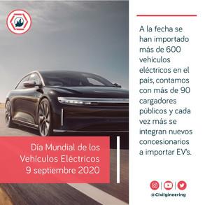 Día Mundial de los Vehículos Eléctricos