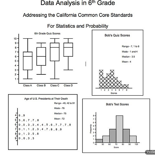 Data Analysis in the 6th Grade: