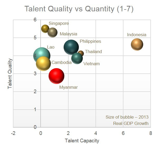 Talent Quality and Quantity - Myanmar.jpg
