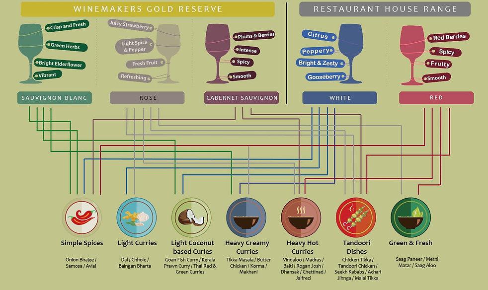 Foodpairing_NEW.jpg