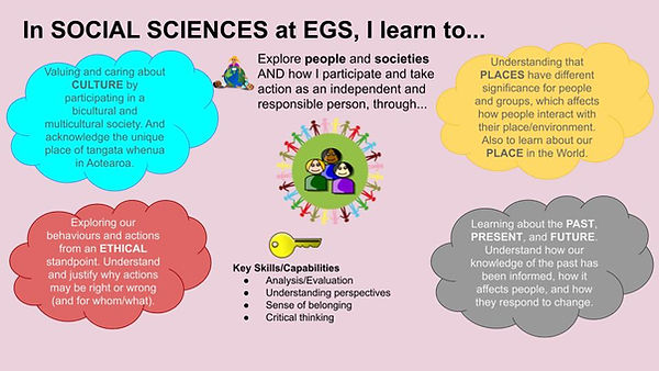Social Sciences.jpg
