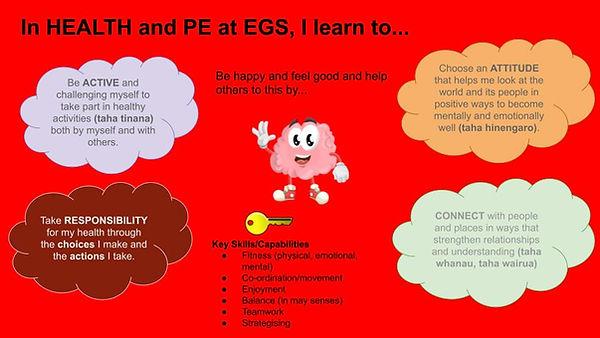 Health and PE.jpg