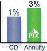PLC-chart-3APR.jpg