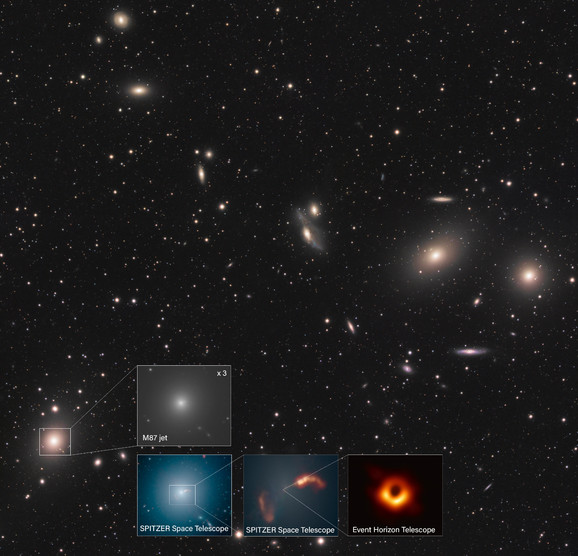 M87, its Jet and its famous Black Hole