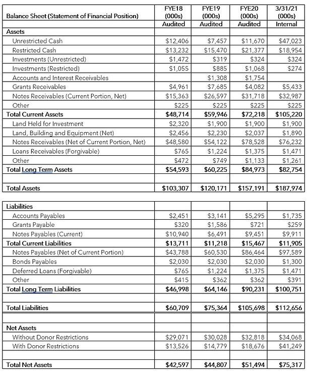 Balance sheet statement.jpg
