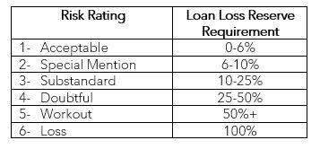 Risk Rating.jpg