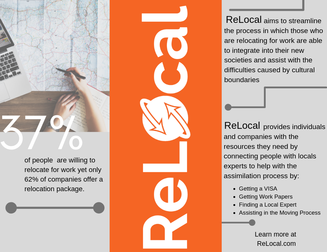 ReLocal aims to streamline the process i