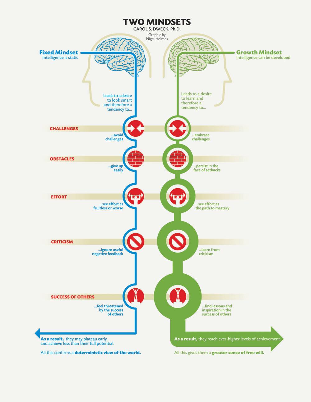 mindsets image.jpg