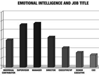 Why leaders lack Emotional Intelligence?