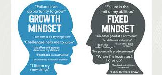 4 Steps to change your mindset