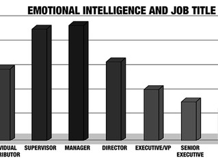 The Real Reason Your Boss Lacks Emotional Intelligence