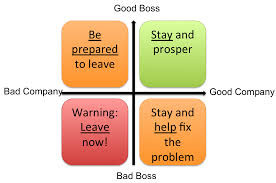 What makes a good boss?