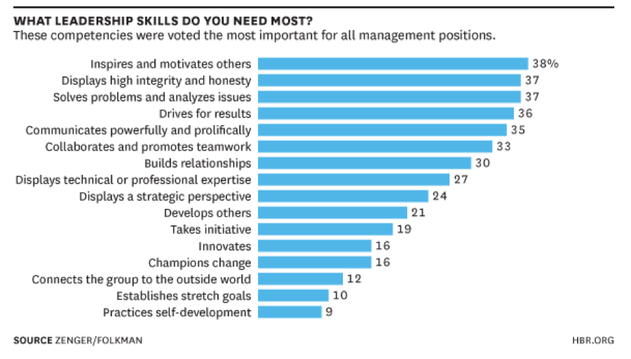 skills leader need image.png