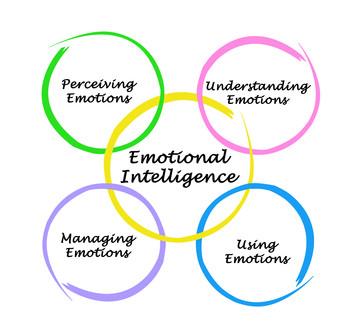 Emotional-inteligence-in-companies.jpg