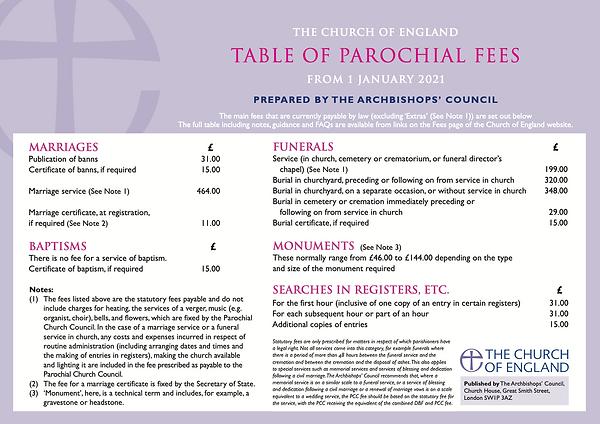Parochial-Fees-A4_21summary.png