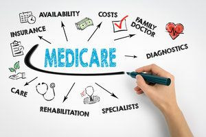 Medicare Supplement & Medicare Advantage Open Enrollment Period 2020 Chandler, AZ