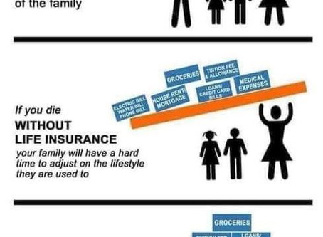 This sums up life insurance in 5 seconds...