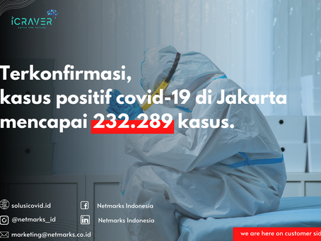 UPDATE 19 Januari 2021 : Terkonfirmasi, kasus positif covid-19 di Jakarta mencapai 232.289 kasus.