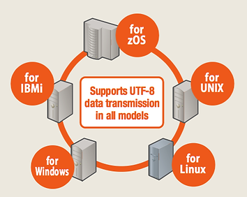2016-hulft-overview-3-multi-platform-support.png