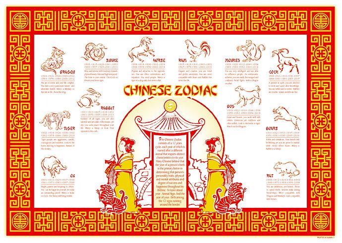 ChinesePlacemats.jpg