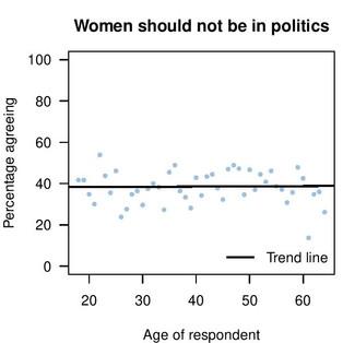 Competing trends in women's rights in Myanmar