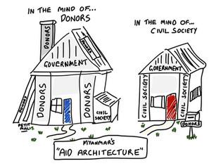 Myanmar's aid architecture
