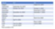 SAT ACT TEST DATES 2019 2020.png