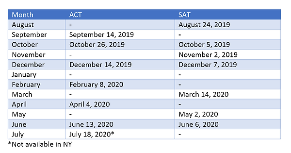 SAT ACT TEST DATES 2019 2020.png