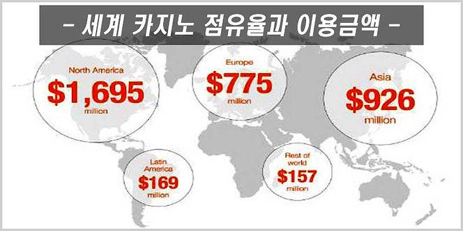 지도로 보는 온라인슬롯 세계 점유율과 이용률