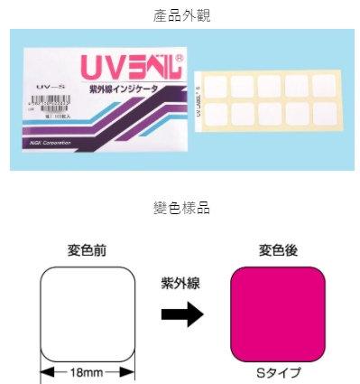 UV-S 紫外線強度貼紙