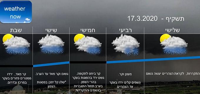 תחזית יום שלישי 17.3.2020