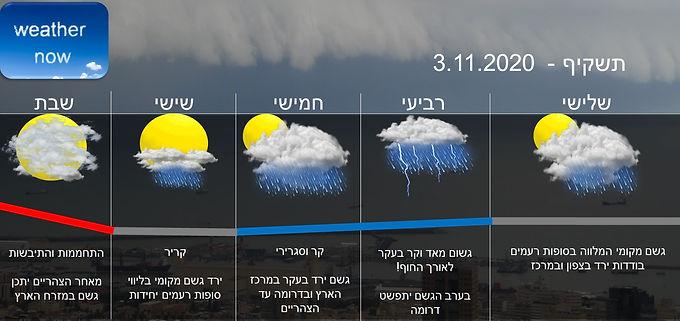 תחזית יום שלישי 3.11.2020