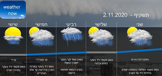 תחזית יום שני 2.11.2020