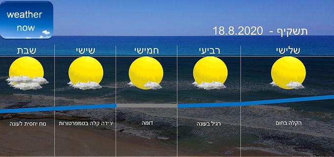 תחזית יום שלישי 18.8.2020