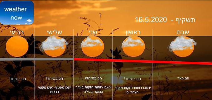 תחזית יום שבת 16.5.2020