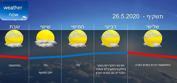 תחזית יום שלישי 26.5.2020
