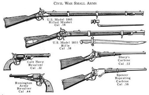CLUBTAC SWAG: AMERICAN HERITAGE CIVIL WAR WEAPONS
