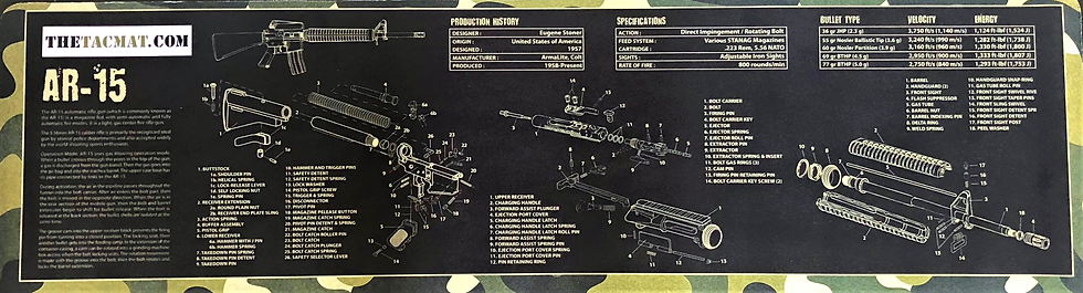 AR-15 TACMAT (ClubTac Edition)