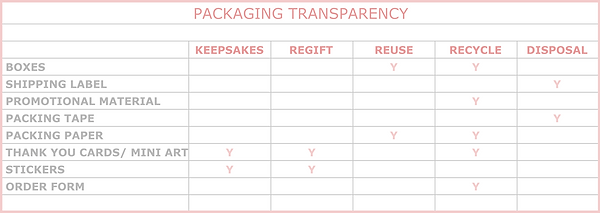 packaging transparency.png