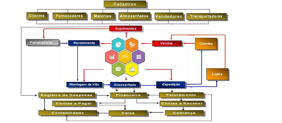 ERP SITE SMTLG 2020 - 3.jpg